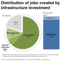 20120323InfrastructureReport graphic